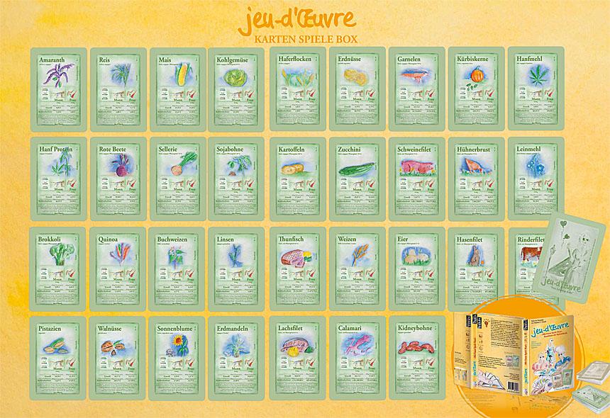 34 Karten Preisleistungsvergleich Trumpfspiel  mit Essen Ernährung Lernspiel
